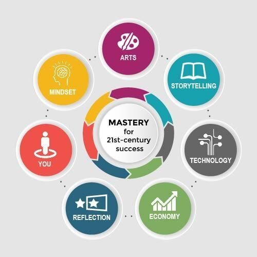 newmastery2020_newcolors_